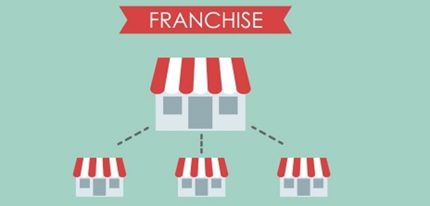 Parent-Friendly Class Scheduling Model Maximizes Franchisee Profitability